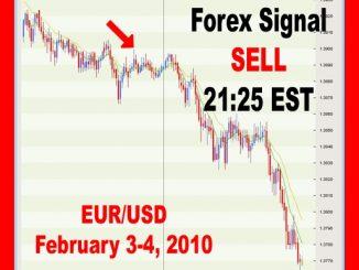 Euforia en el mercado de divisas