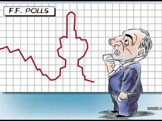 Encuestas